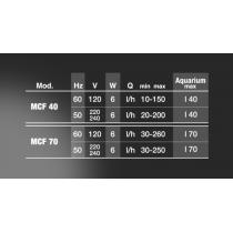 NEWA Micro MCF 40-MCF 70 - Filtro per acquario sommergibile multifunzionale