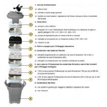 Filtro per acquario Sera fil bioactive 130 uv